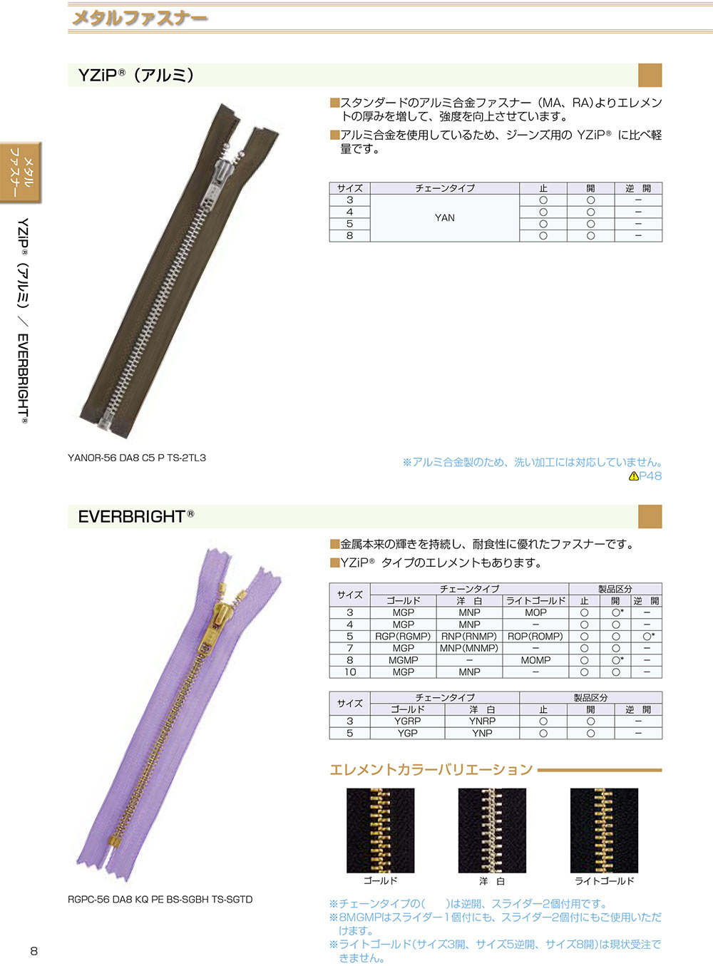 4YANC YKK YZIPワイジップ(アルミ)4サイズ クローズ[ファスナー] YKK/オークラ商事 - ApparelX アパレル資材卸通販