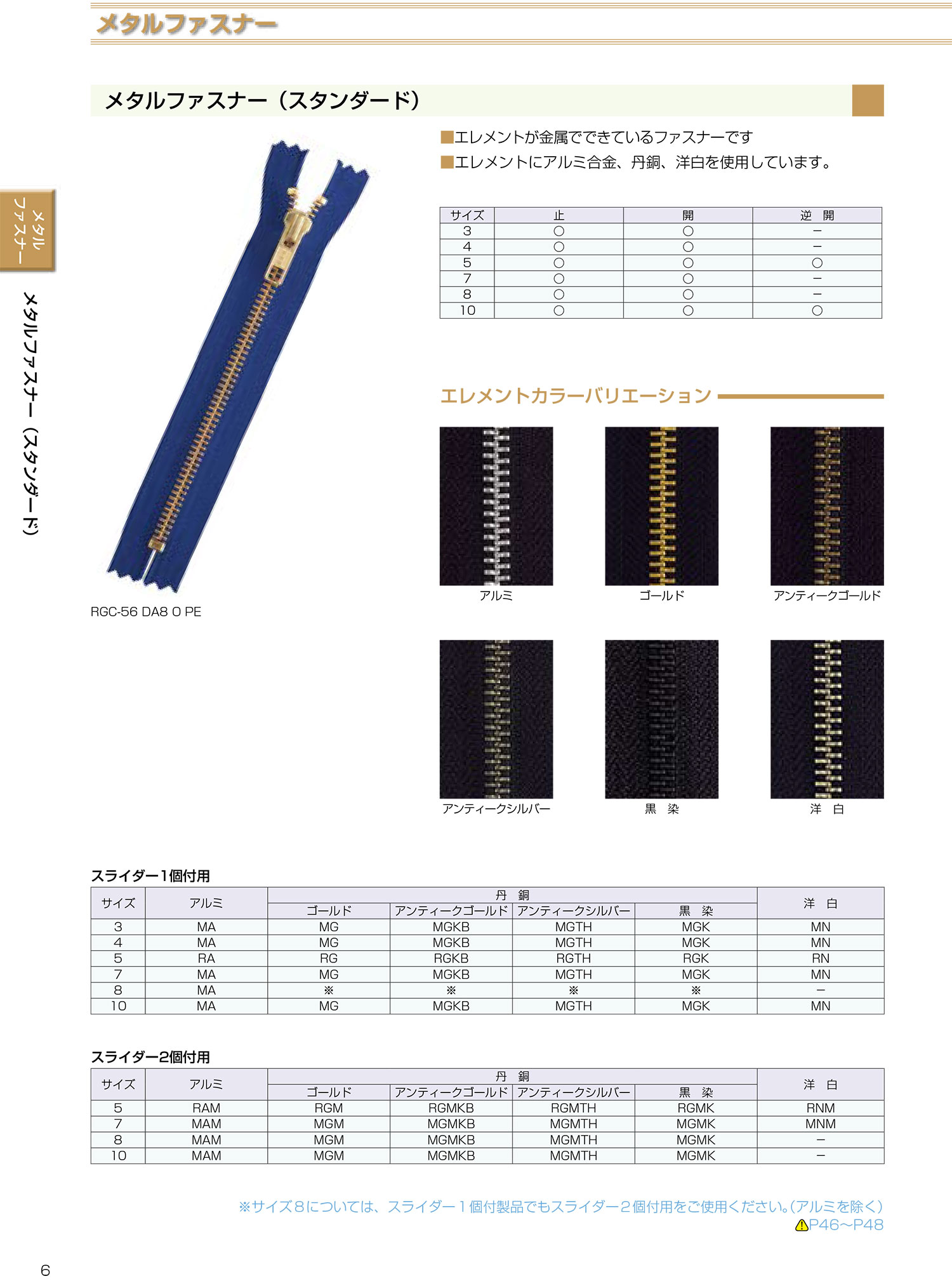 5RNC YKKメタルファスナー 5サイズ 洋白 止め YKK/オークラ商事 - ApparelX アパレル資材卸通販